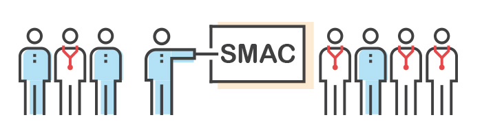 icons representing Scientific and Medical Advisory Council (SMAC)
